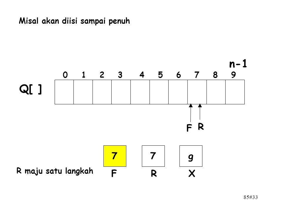 n-1 Q[ ] F R 7 7 g F R X Misal akan diisi sampai penuh